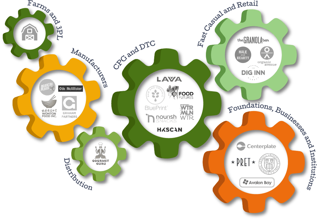 Supply Chain Gears Infographic